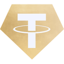 xaut-tether-gold